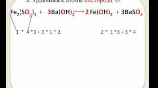 Определение коэффициентов в химической реакции