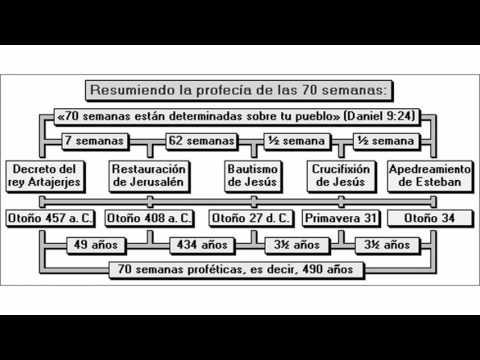 Las 70 semanas de Daniel video conferencia de Armando Alducin