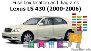 Fuse Box Location And Diagrams Lexus Ls430 2000 2006 Youtube