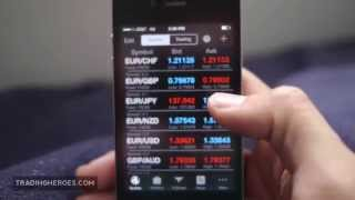 FXChartist Lite First Look - New Minimalist Forex Charting App For iPhone