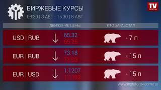 InstaForex tv news: Кто заработал на Форекс 08.08.2019 15:30