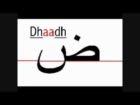 Arabic Alphabet with Pronunciation.