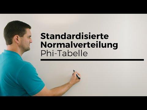 Betragsfunktion, Mathehilfe online, Erklärvideo   Mathe by Daniel Jung from YouTube · Duration:  5 minutes 38 seconds