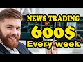 Forex News Trading 600$ Every Week  No Loss Strategy 2020  Forex Dost