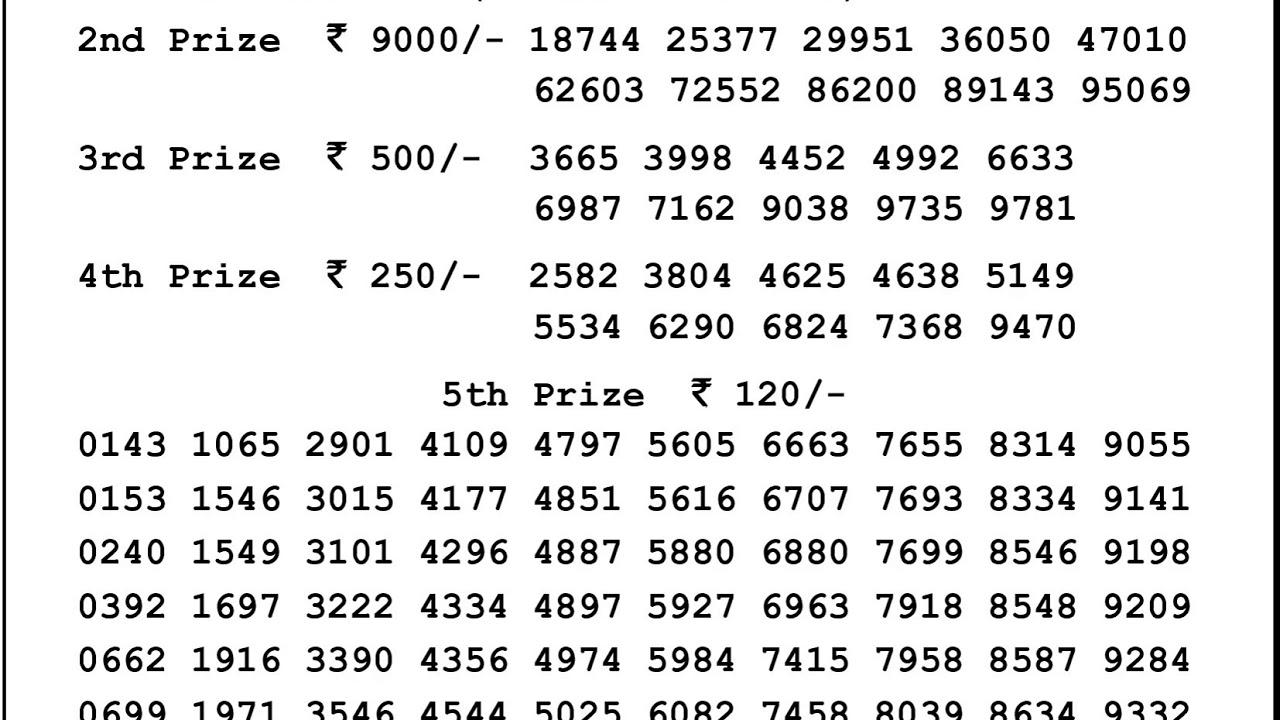 Night Lottery Sambad Result 07-09-2019 Nagaland Lottery