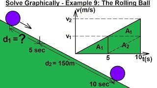 physics lab motion in one dimension Straight line motion can be measured simply by knowing the distance the object traveled and the amount of time it took to travel that distance in order to see the difference between acceleration with and without a force, the object's motion must be graphed.