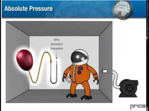 5- Fundamentals of HVAC - Pressure Measurement