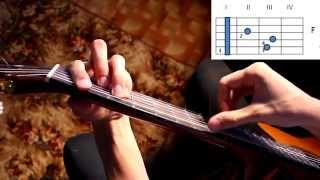"""#19 Как Играть """"Градусы - Голая"""" на гитаре (Полный Видео Разбор Песни) / Уроки Игры На Гитаре"""