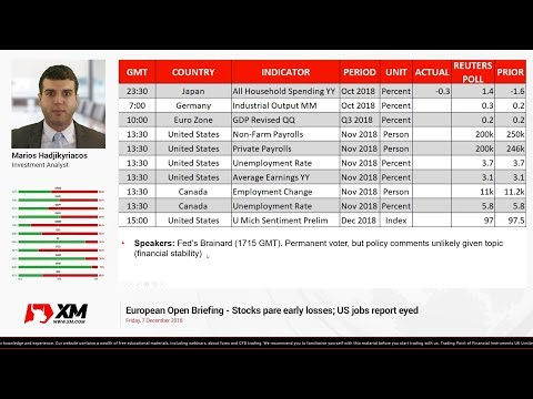 Forex News: 07/12/2018 - Stocks pare early losses; US jobs report eyed