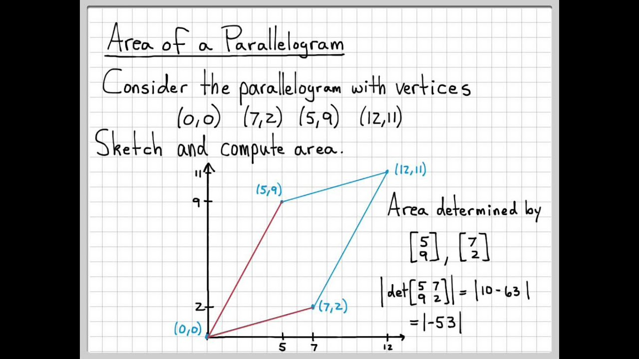 Using Determinant to find the Area of a Parallelogram (with ... on