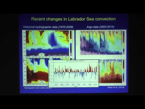 Bill Johns, University of  Miami-Rosenstiel School of Marine and Atmospheric Sciences - Part III