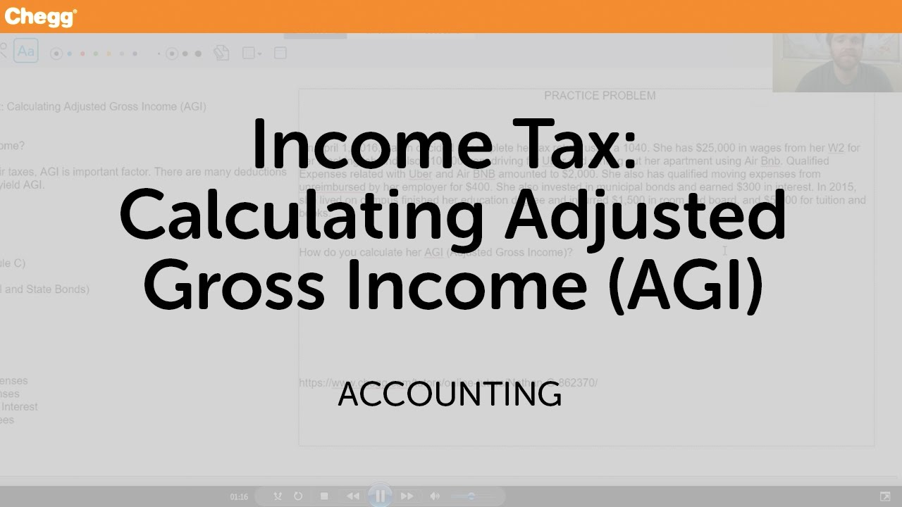 Gross Adjusted Your Income Get