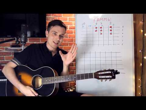 Видеоурок гаммы на гитаре