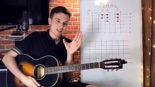 Гаммы на гитаре! Уроки для начинающих! Занятия №7