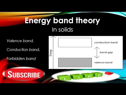 energy band theory of solids in hindi