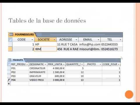 Tutorial 1 Introduction aux Bases de données avec Microsoft Access MLI ENSET 2013