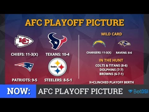 NFL Playoff Picture: AFC Clinching Scenarios And Standings Entering Week 16 Of 2018