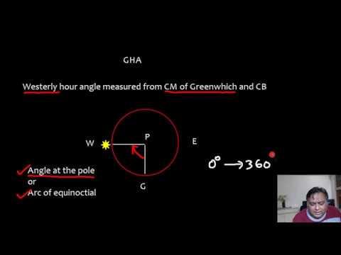 Celestial Navigation _v and d corrections