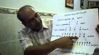دورة تعليم الكمان الدرس الثامن