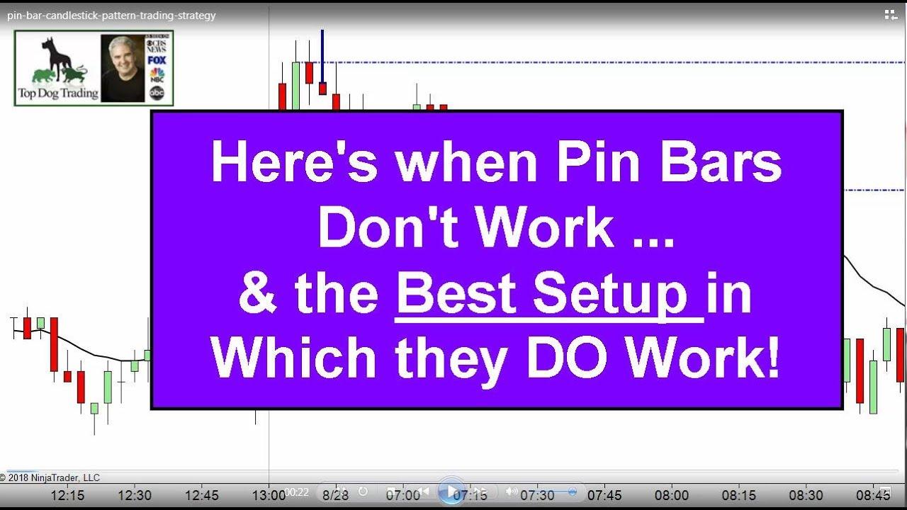 Engulfing pattern trading strategy