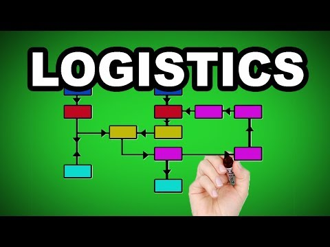 Learn English Words: LOGISTICS - Meaning, Vocabulary with Pictures and Examples