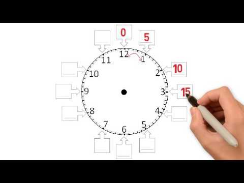 LEARN HOW TO READ A CLOCK