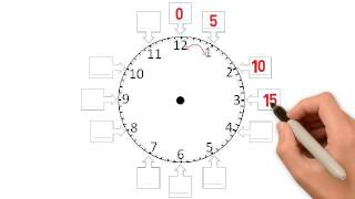LEARN HOW TO RËAD A CLOCK