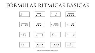 Tutorial N° 21. Fórmulas rítmicas básicas