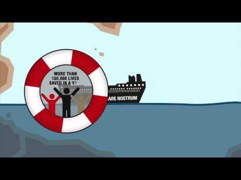 Explainer: Migration Across the Mediterranean