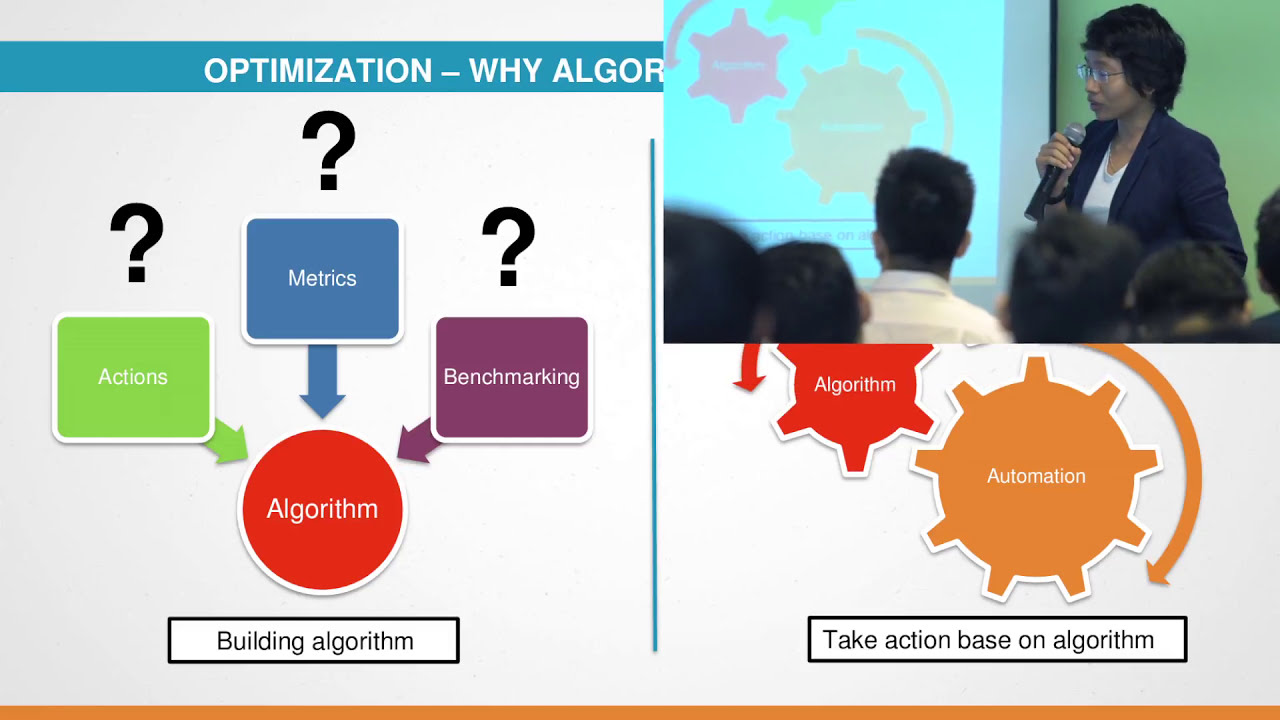 Automation in Ads Optimization