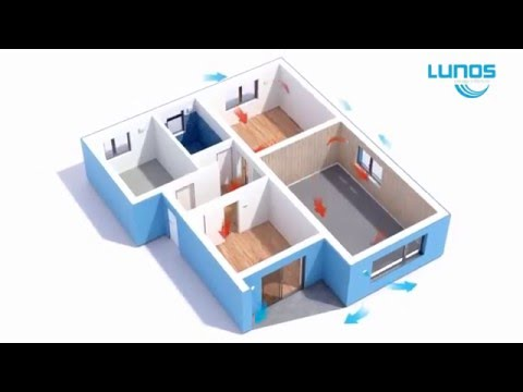 Heat Recovery Ventilation with no Ducting