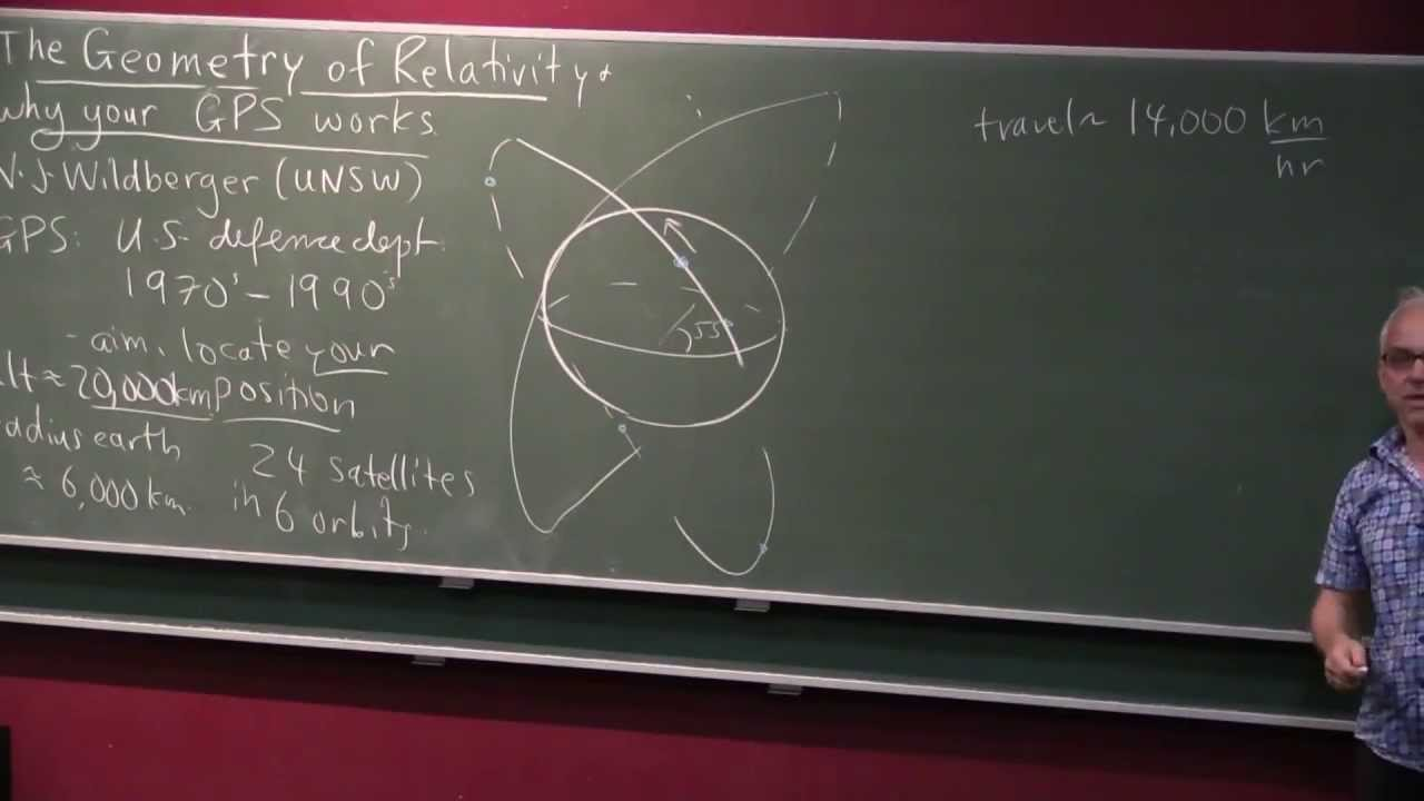The Geometry Of Relativity And Why Your Gps Works Youtube