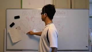 酸化開裂の反応の仕方(π結合の反応)