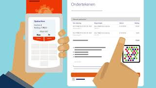 Rabo Internetbankieren - Ondertekenen met de Rabo Scanner
