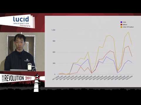 Television News Search and Analysis with Lucene/Solr