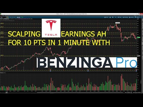 Using Benzinga Pro Part 1: Live Trading Example - Scalping $TSLA Earnings AH for 10 Pts in 1 Minute!