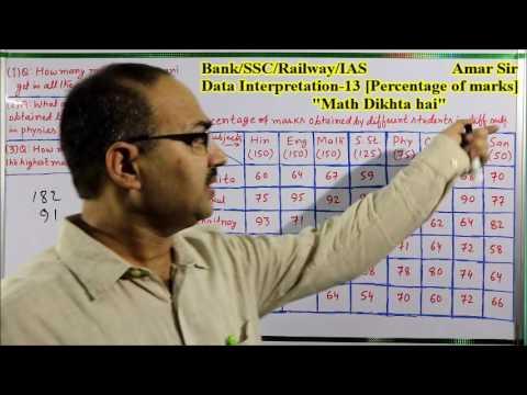 Data Interpretation-13 [Percentage of marks]: Shortcut Tricks: By Amar Sir: Bank/SSC/Railway/IAS