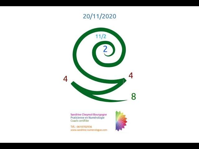 Les énergies du 20/11/2020 en numérologie
