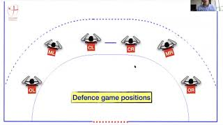 Webinar 11   Tactical considerations 6-0 defence   (Coach Development Series)