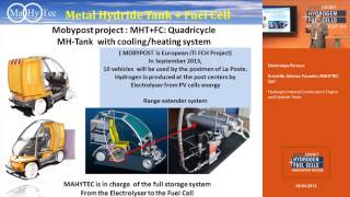 Hydrogen Internal Combustion Engine and Hydride Tanks