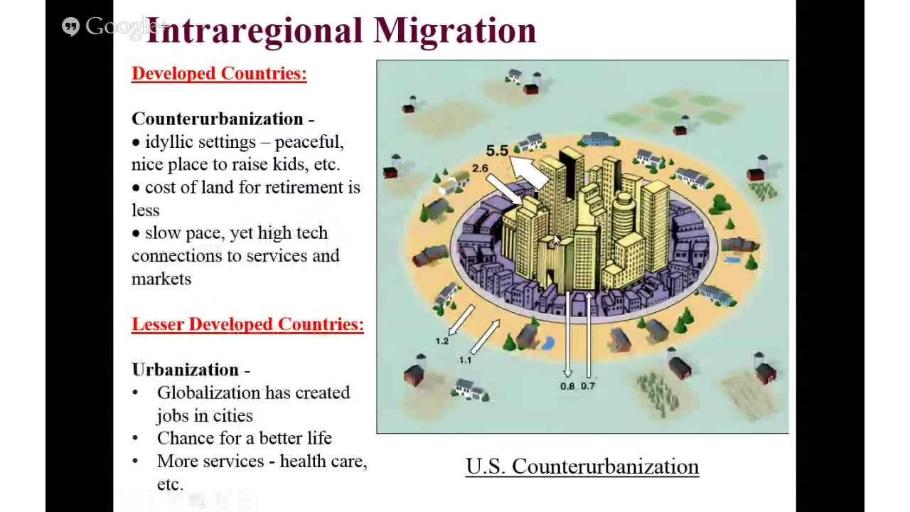 an analysis of the human migration Products: the risk migration analysis system  the risk migration analysis system provides a powerful and intuitive tool for.