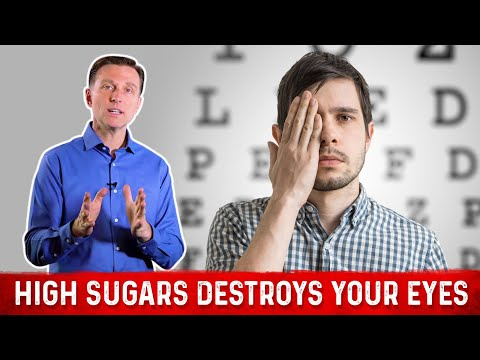 High Blood Sugar & Insulin Will Destroy Your Eyes