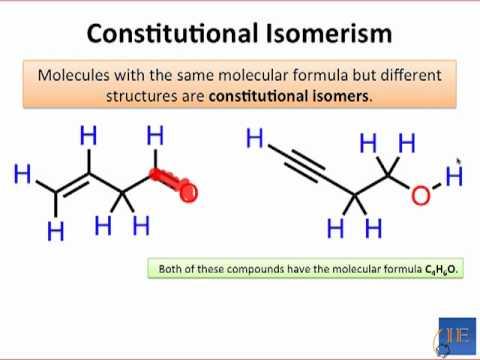 OChem 6 Constitutional Isomerism & Stereoisomerism YouTube