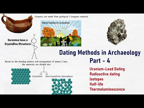 Relative and Absolute Dating from YouTube · Duration:  1 minutes 52 seconds