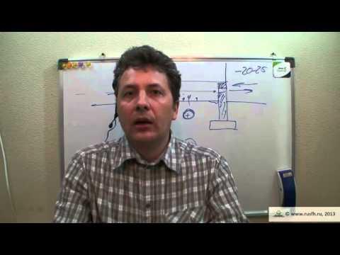 видео: Продухи. Интервью-2, часть 2