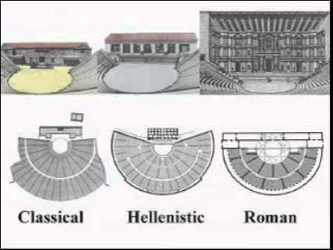 greek and roman theater essay An overview of the greek and roman theater pages 1 most helpful essay resource ever greek theater, greek civilization, roman theater, roman civilization.
