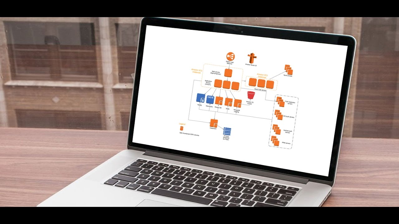 Conceptdraw Pro V10 Video Lessons For Windows Youtube Network Diagrams With