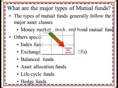 Mutual funds definition | Mutual funds for dummies | Corporate bonds definition
