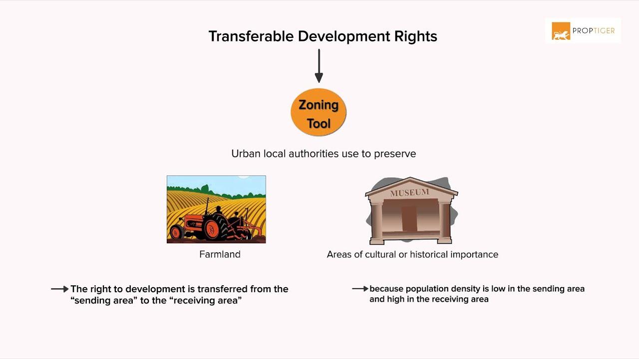 propguide explains transferable development rights propguide explains transferable development rights