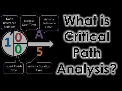 Critical Path Analysis Explained
